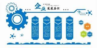 蓝色企业发展历程走廊文化墙AI展板设计素材