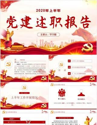 2020基层党委党支部党建工作述职报告PPT模板