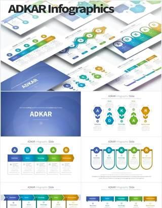 12套颜色项目经理ADKAR变革管理模型实施可视化图表PPT素材ADKAR - PowerPoint Infographics