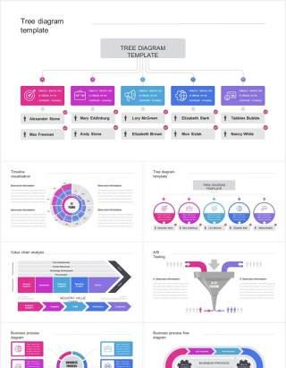 价值链树形图三角形业务流程图可视化图表集PPT模板