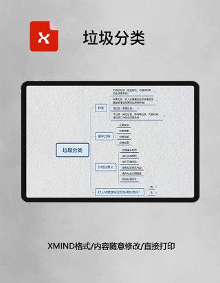 思维导图简洁垃圾分类XMind模板