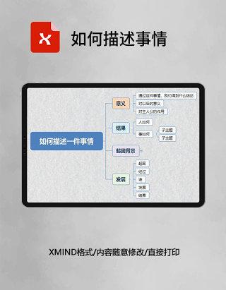 思维导图简洁如何描述事情XMind模板