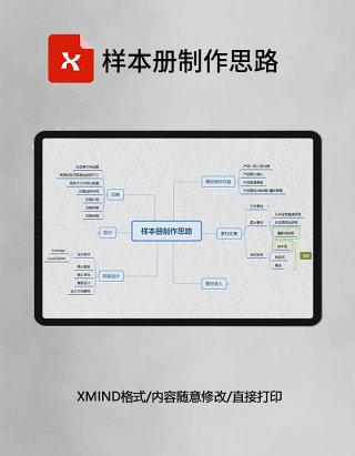 思维导图样本册制作思路XMind模板