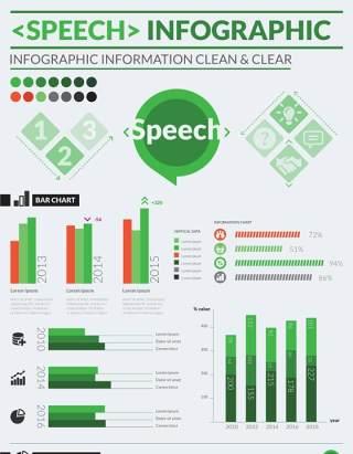 语音信息图表图形AI矢量素材设计