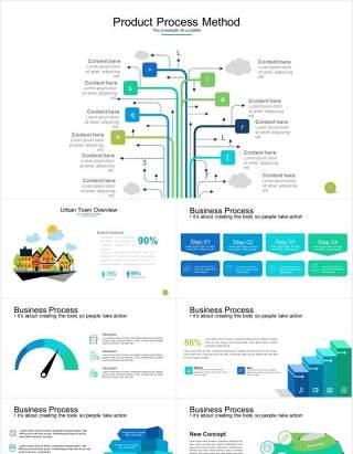 房地产箭头阶梯流程关系图可视化图表集PPT模板