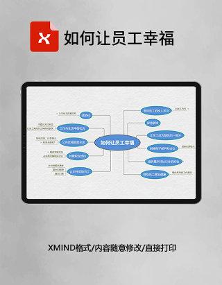 如何让员工幸福思维导图XMind模板