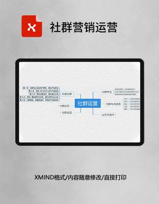 社群营销运营思维导图XMind模板