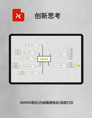 思维导图简洁创新思考XMind模板