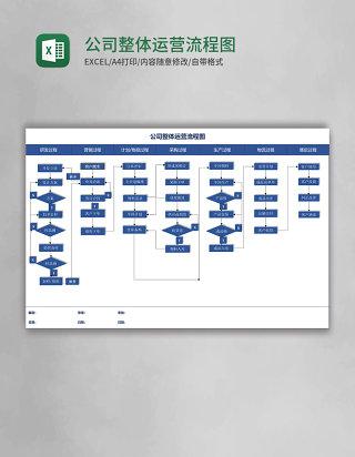 公司整体运营流程图excel模板