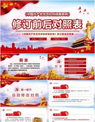 中国共产党党员权利保障条例前后对照表党政PPT模板