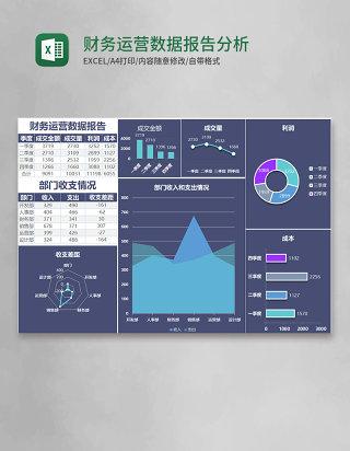 蓝色简约财务运营数据报告分析图表excel模版