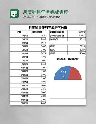 月度销售任务完成进度分析Excel模板