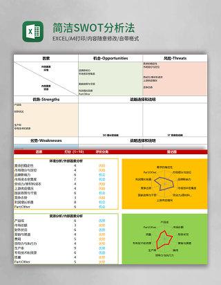 简洁SWOT分析法excel模板