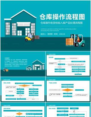仓库操作收货检验入库产品处理流程图动态PPT