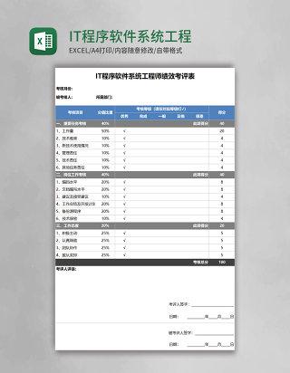 IT程序软件系统工程师绩效考评Excel表格