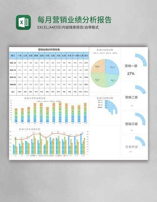每月营销业绩分析报告表excel模板