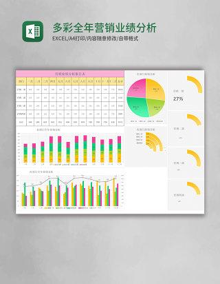 多彩全年营销业绩分析报告表excel模板