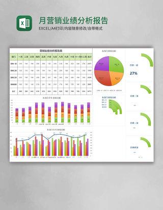 月营销业绩分析报告表excel模板