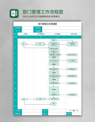部门管理工作流程图Execl模板