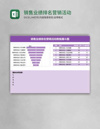 销售业绩排名营销活动数据漏斗图EXCEL表格模板
