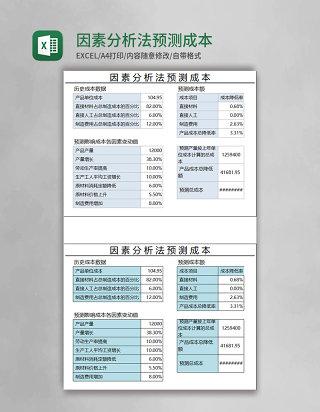 因素分析法预测成本Execl表格