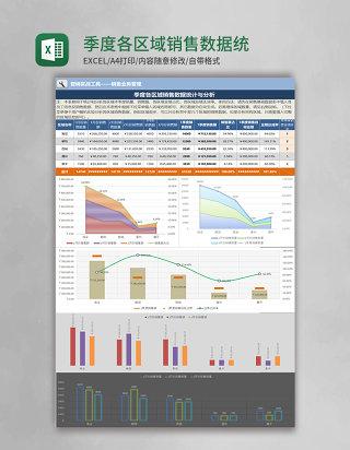 季度各区域销售数据统计与分析(自动统计)excel模板