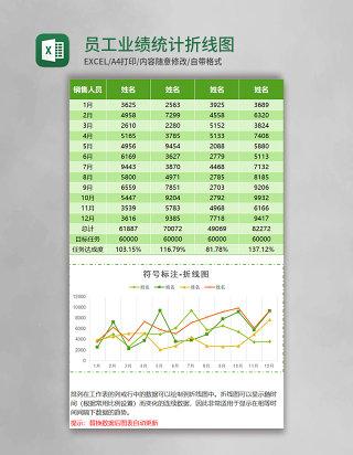 员工业绩统计折线图Excel模板表格