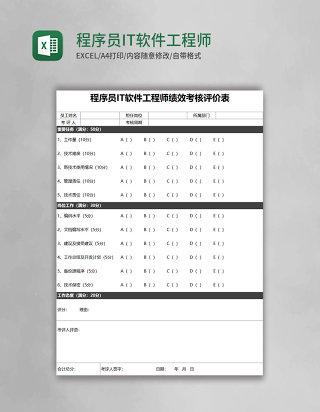 程序员IT软件工程师绩效考核评价表Excel表格