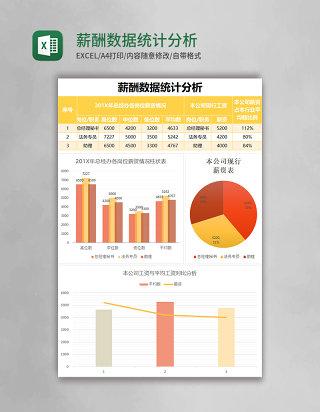 简约薪酬数据统计分析表excel模板表格