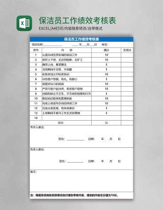 保洁员工作绩效考核表Excel表格