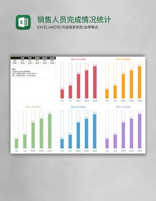 销售人员完成情况统计图表Excel模板