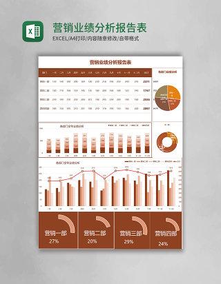 营销业绩分析报告表excel表格模板