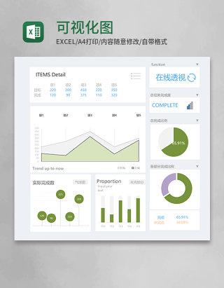 超实用可视化图表Excel模板