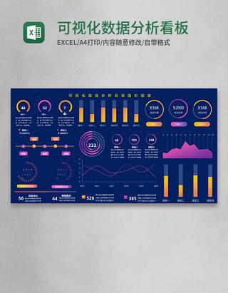 可视化数据分析看板Execl模板