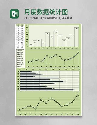 月度数据统计图表(4类图)Excel模板