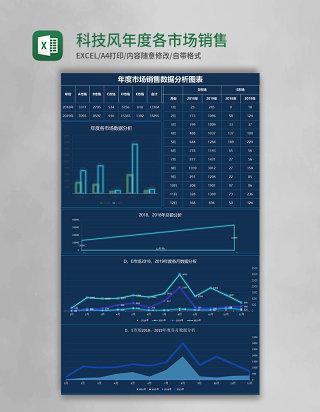 科技风年度各市场销售数据图表分析Excel表格模板