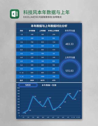 蓝色科技风本年数据与上年数据对比分析excel模板