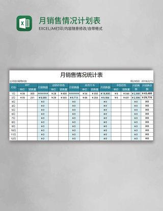 月销售情况计划表excel表格模板