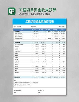 工程项目资金收支预算表Excel模板
