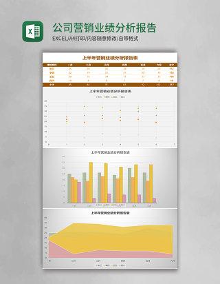 公司营销业绩分析报告表Excel模板