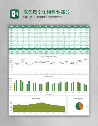 商务风全年销售业绩分析报表excel模板