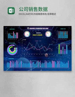公司销售数据可视化看板Execl模板