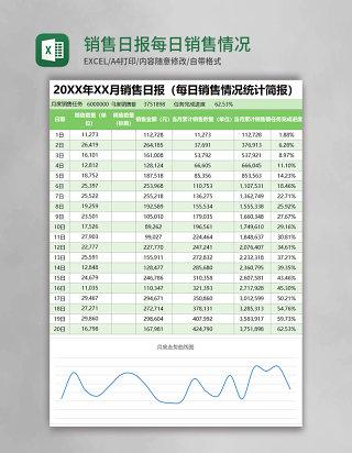 销售日报每日销售情况统计简报excel表格模板
