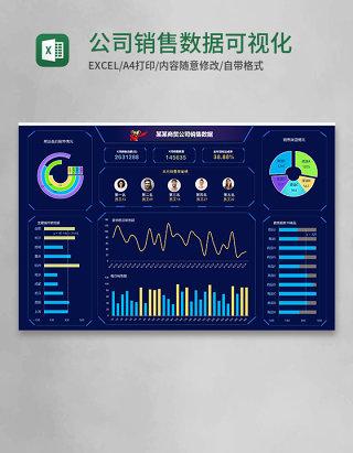 公司销售数据可视化Execl模板