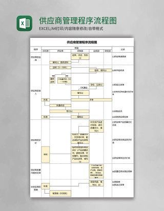 供应商管理程序流程图Execl模板