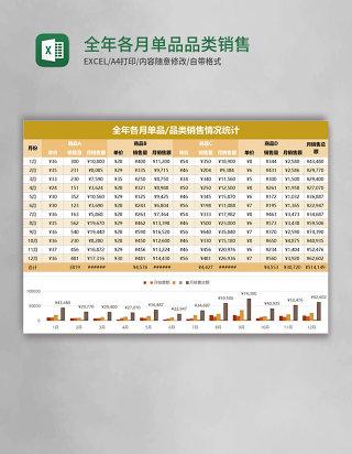 全年各月单品品类销售情况统计excel表格模板