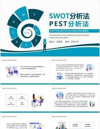 SWOT分析法和PEST分析法的实用性和重要性动态PPT模板
