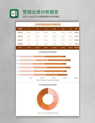 营销业绩分析报告表Excel模板