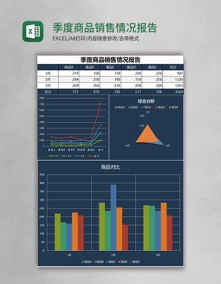 季度商品销售情况报告excel表格模板