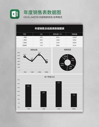 年度销售总结报表数据图表Excel模板